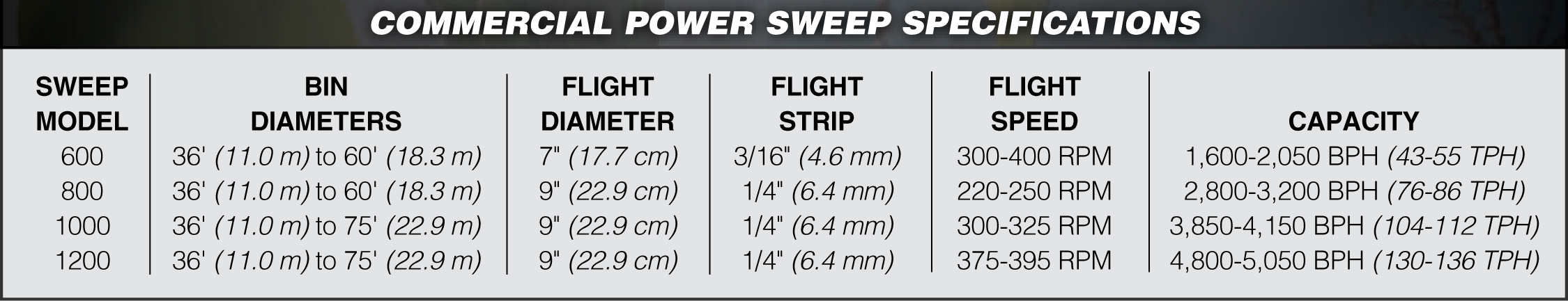 Hutchinson Commercial Power Sweep